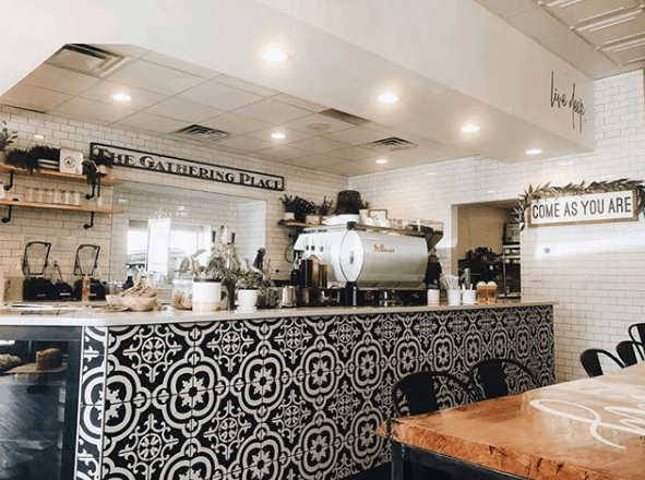 How Much Does it Cost to Start a Coffee Shop