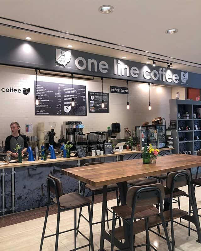 Guide For Opening a Coffee Shop in a Small Town